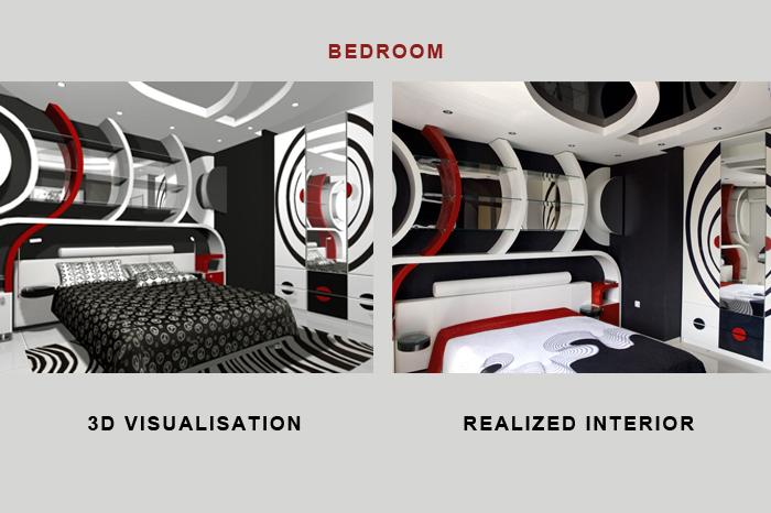 Visualizacia i realizacia